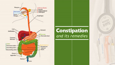 Constipation and its 11 remedies