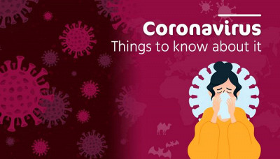 Coronavirus:  Things to know about it